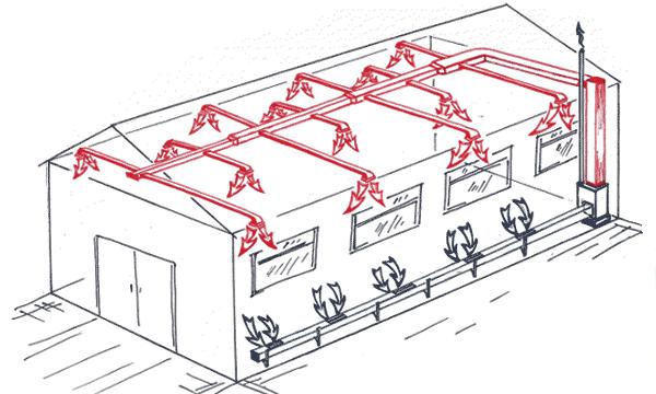 Проект воздушного отопления