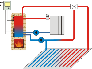 Как работает отопление