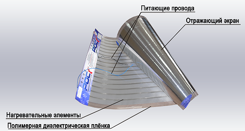 Соственноручный монтаж ПлЭн отопления