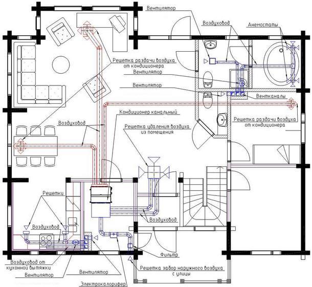 Канальная система отопления