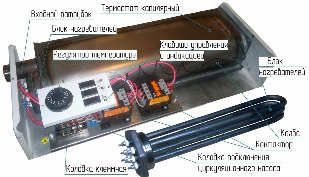 Модели электрокотлов для