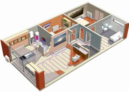 Выбор электрокотла для дома