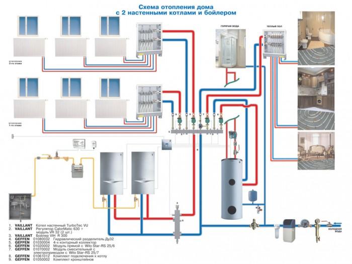 Схема комбинированной системы