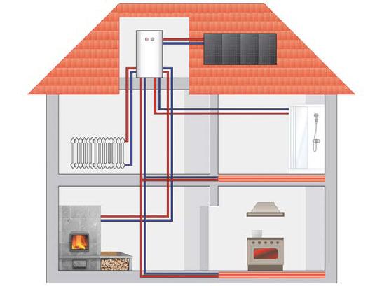 Выбор труб для теплопровода