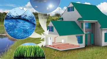 Подземная энергия для отопления дома