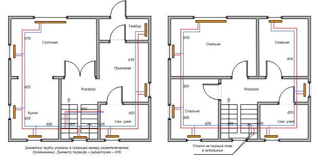 Чертеж проекта отопления дома