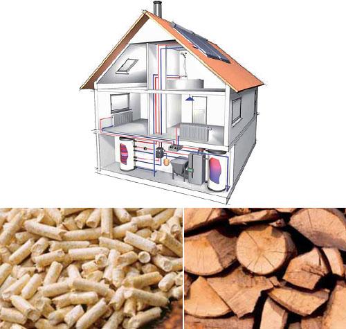Виды альтернативных способов отопления