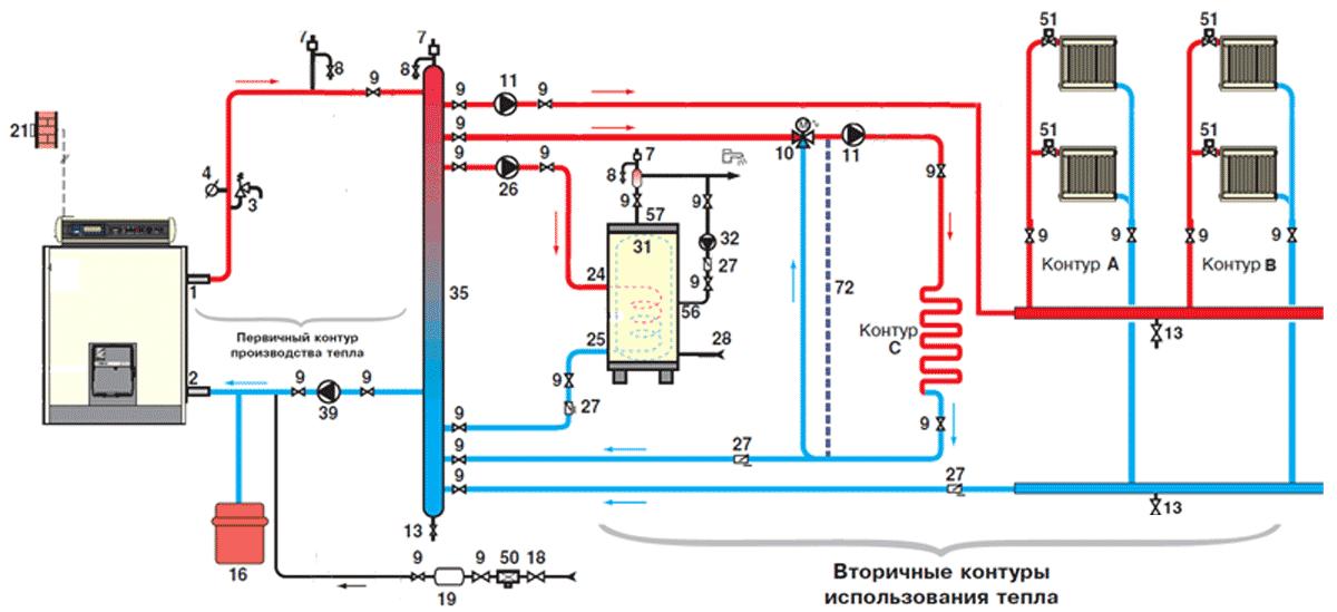 Гидравлическая система отопления своими руками