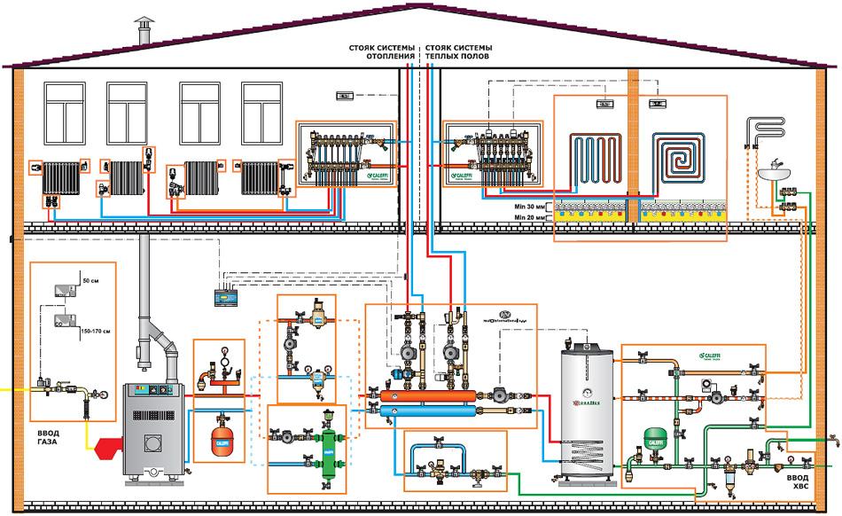 Создание проекта отопления