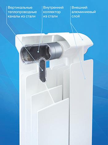 Изготовление биметаллических радиаторов