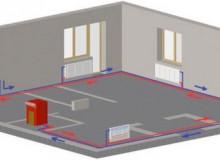 Варианты схем отопления для одноэтажного дома