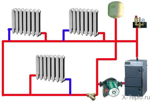 Однотрубная система отопления частного одноэтажного дома