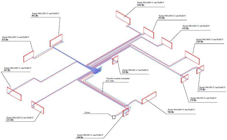 Лучевая схема отопления одноэтажного частного дома