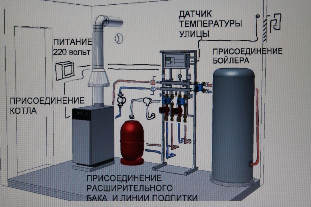 Разновидности схем и типы оборудования