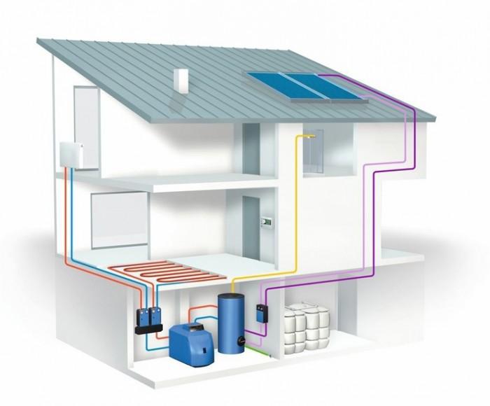 Альтернативное дизельное отопление
