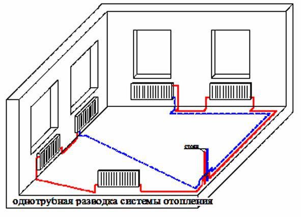 Схема однотрубной отопительной