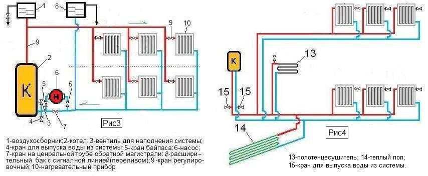 Схема и устройство водяного