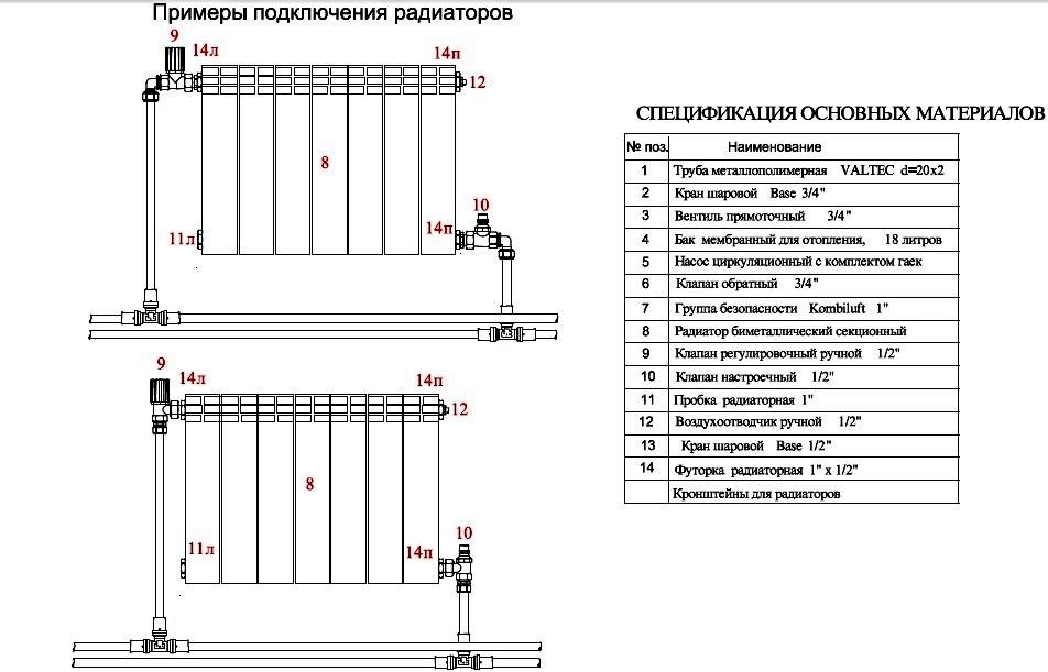 Алюминиевые радиаторы и схемы их подключения6