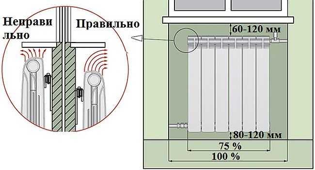 Как определиться с размером батареи
