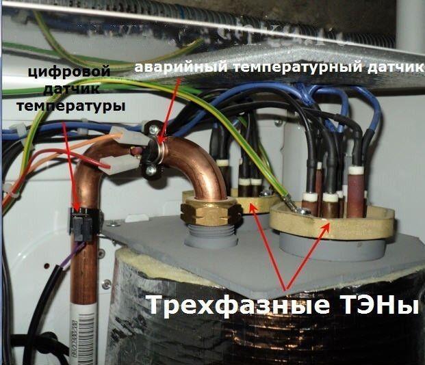Как подключить оборудование