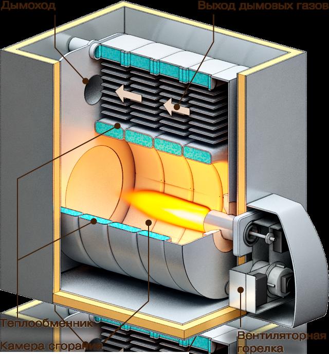 Как работает котел на жидком топливе