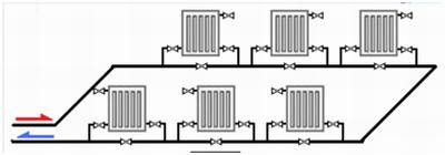 Отопительная система с горизонтальной разводкой