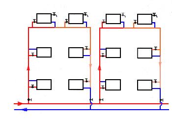 Система отопления с вертикальной разводкой