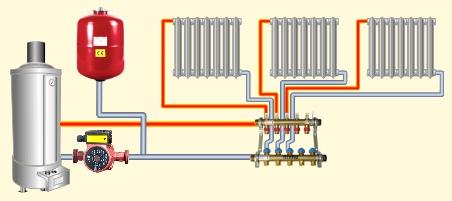 Коллекторное отопление в частном доме своими руками