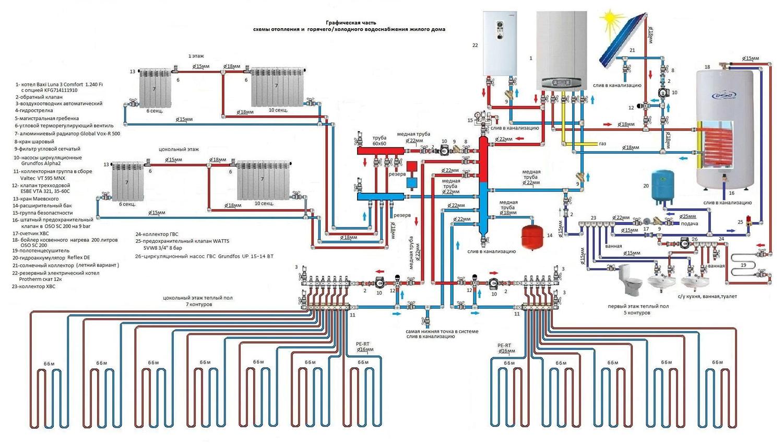 Конвектор для отопления частного дома