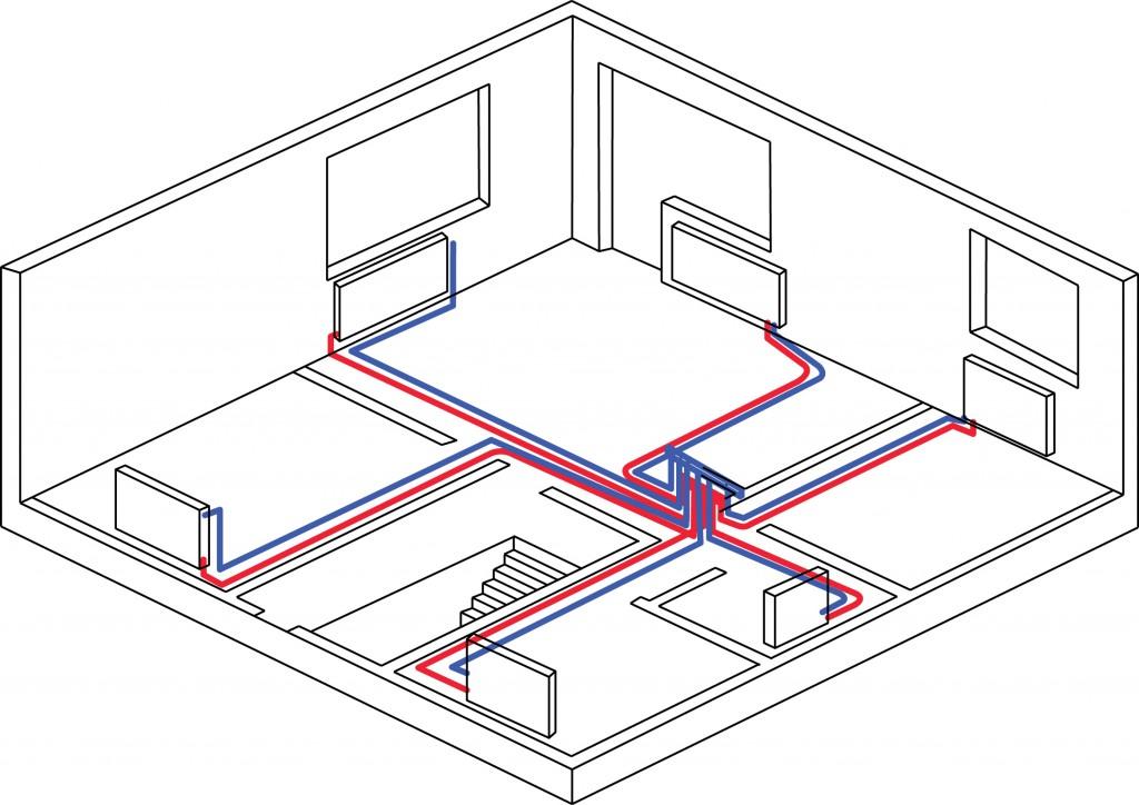 Виды отопительных систем