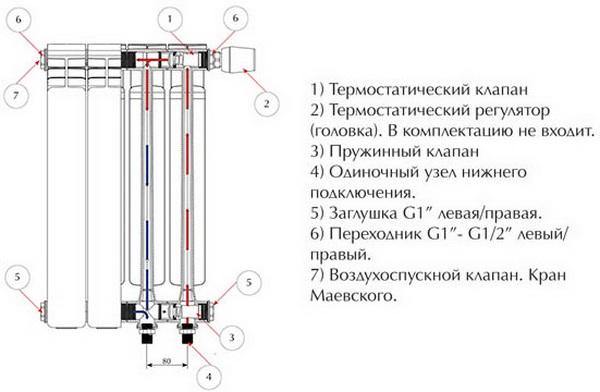 Особенности и виды алюминиевых радиаторов