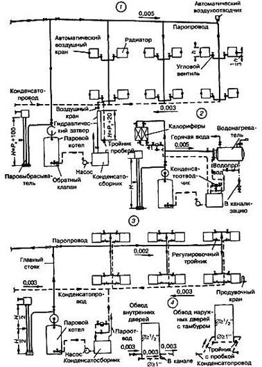 Технические особенности