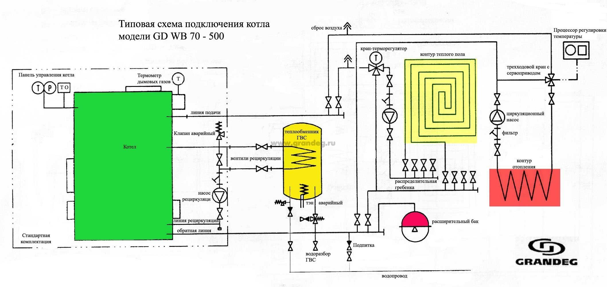 схема отопления от пиролизного котла