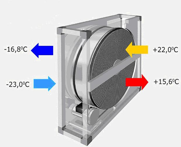 Строение системы отопления