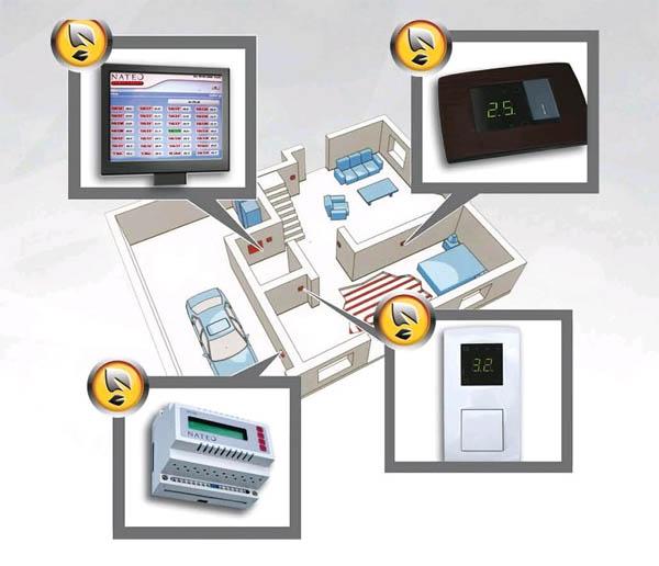 Система управления отоплением