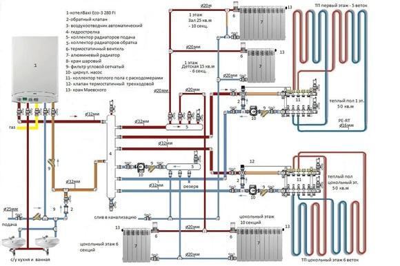 Элементы отопительной системы