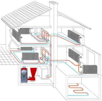 Качественная схема отопления в