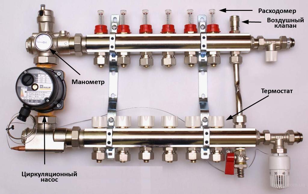 Эксплуатация отопительного оборудования
