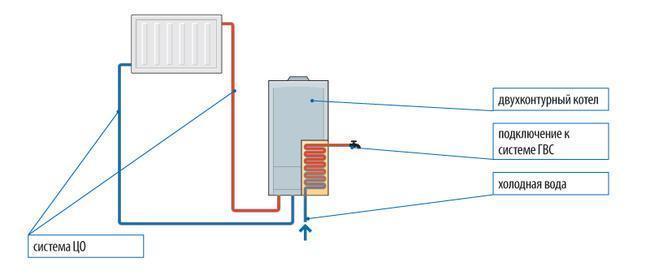 Стоимость электрических котлов для отопительной системы