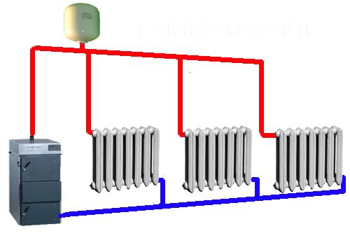 Двухтрубная отопительная система