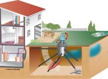 Принцип работы геотермальных систем для отопления