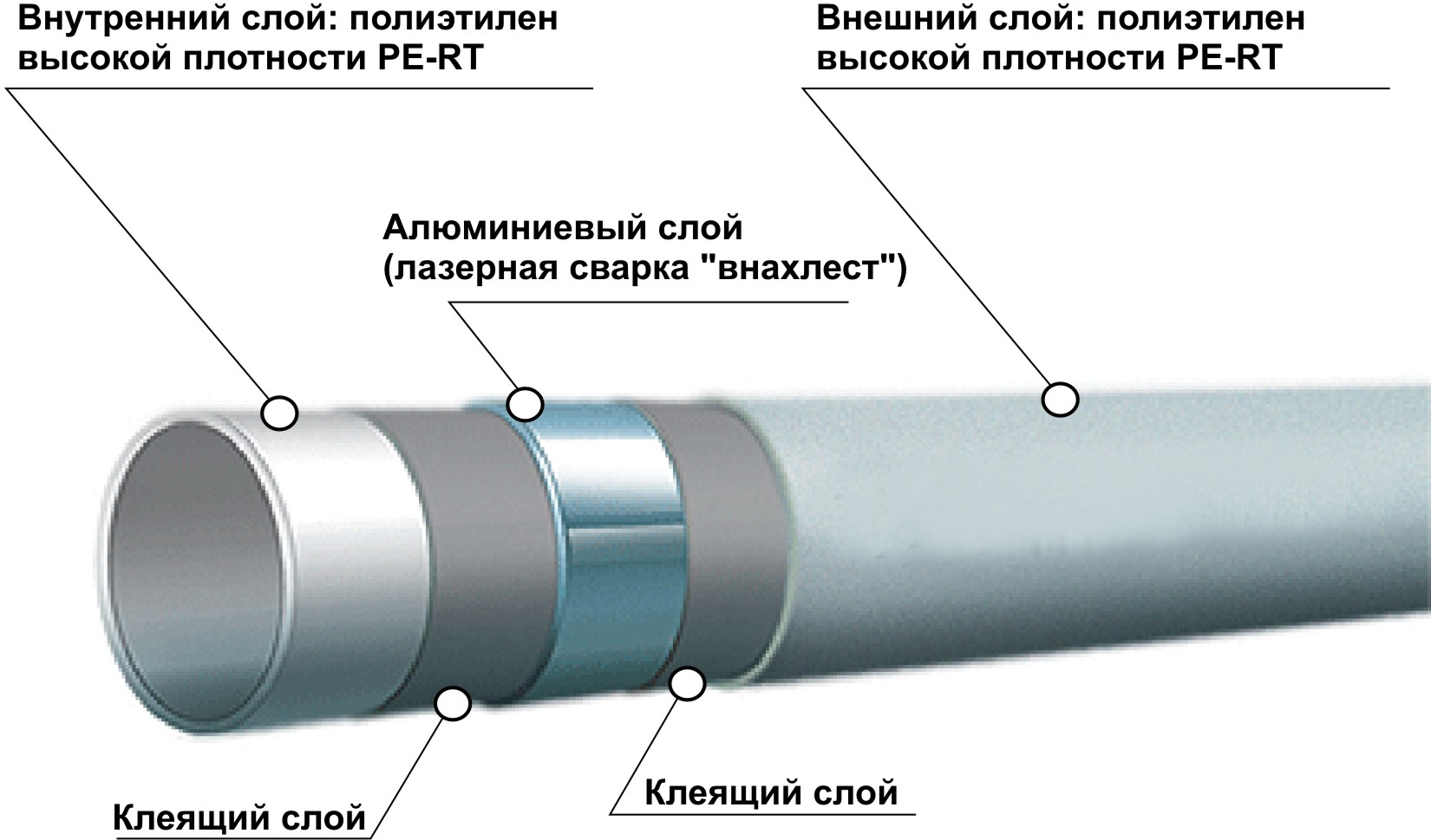 Металлопластиковые трубы пайка своими руками