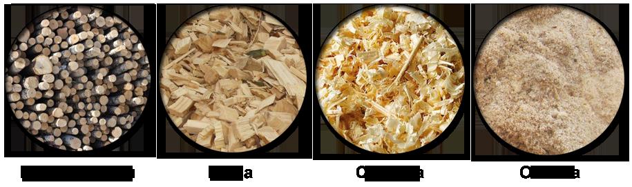 Виды древесных пеллетов