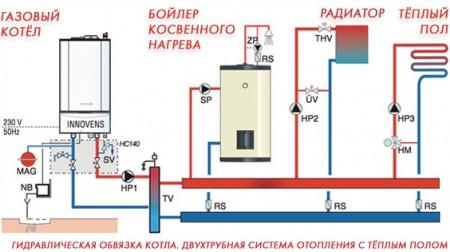 Система отопления с применением газа