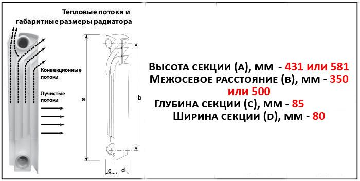 Исключительность медно-алюминиевых радиаторов