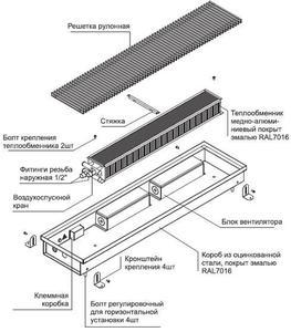 Характеристики конвекторного оборудования