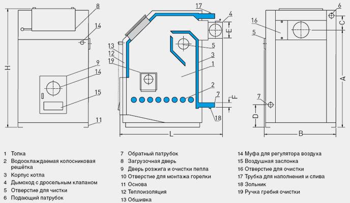 Принцип работы устройств с электронагревателем