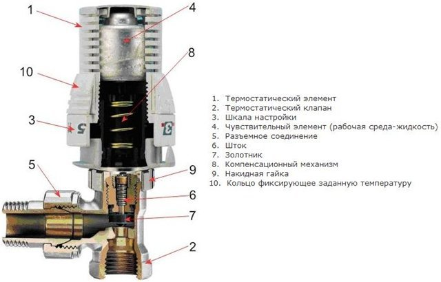 Разновидности автоматических регуляторов